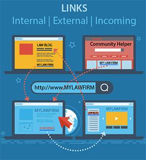 Links & Your Website