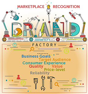 Marketplace Recognition Brand